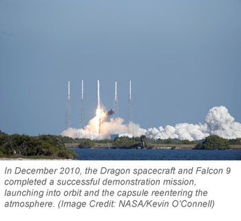 small_spacex_launch