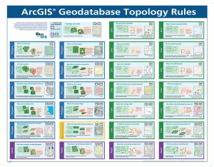 topology_rules_poster